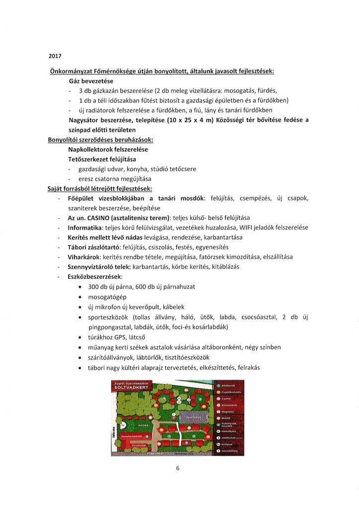 2017BeszámolóZuglóSportTáborok-6